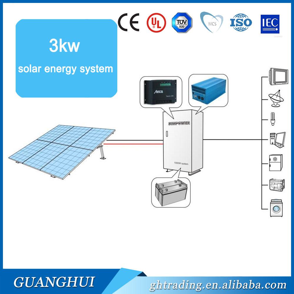 hight resolution of off grid solar system diagram