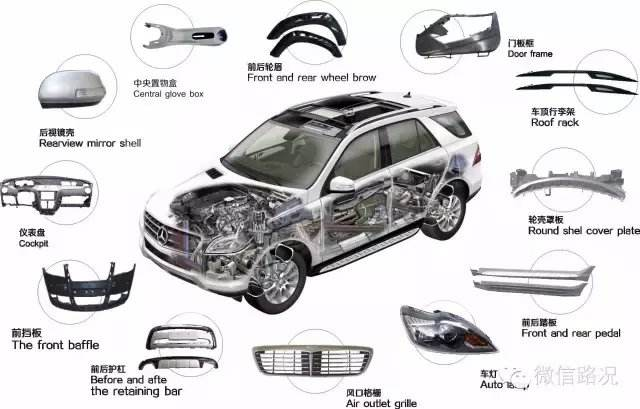 A2c59514938 Top Quality Fuel Pump Filter Fit For Porsche