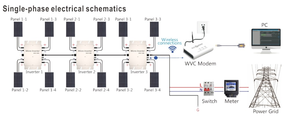New Generation 1200w Waterproof Solar On Grid Tie