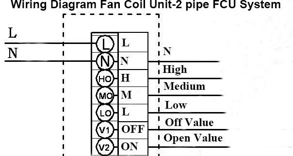 honeywell fcu thermostat wiring diagram 2002 renault clio airbag : 29 images - diagrams   highcare.asia
