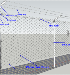 hot sale chain link fence made in china chain link fence manufacture [ 1392 x 813 Pixel ]