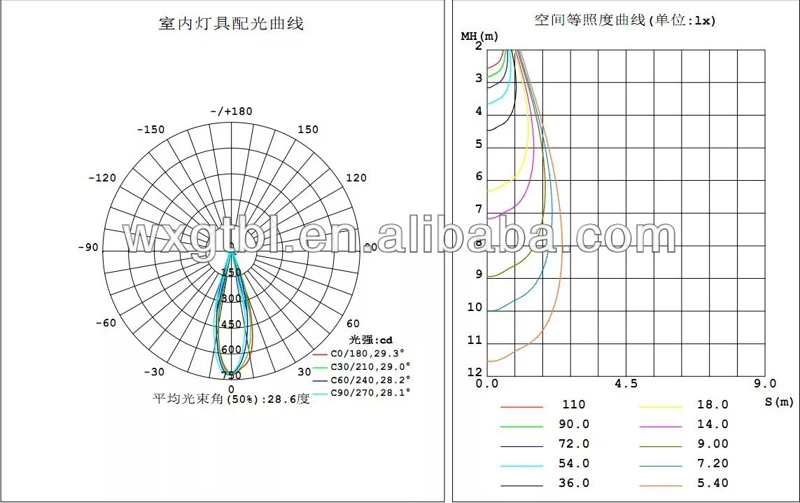 hight resolution of narrow beam angle led up and down wall light indoor and outdoor