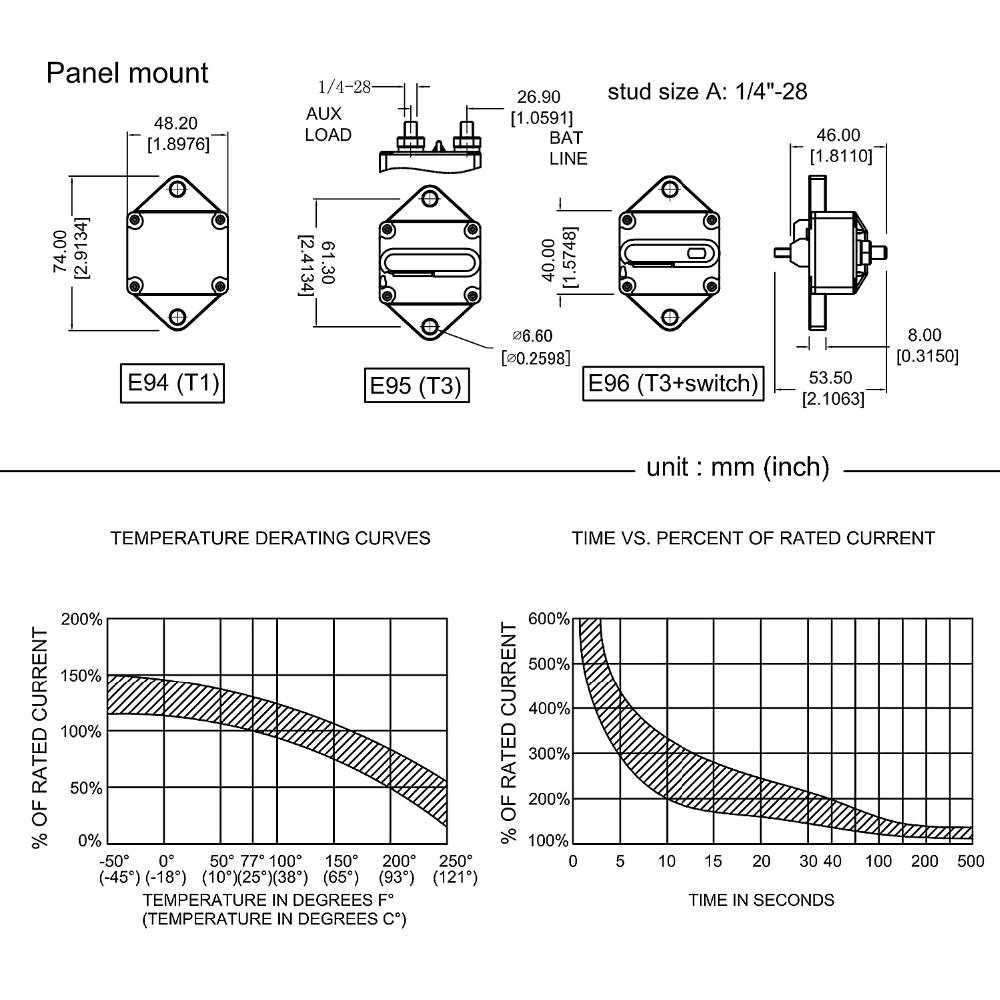 Push To Reset Low Voltage Dc12v-32v Mcb Electrical Symbol