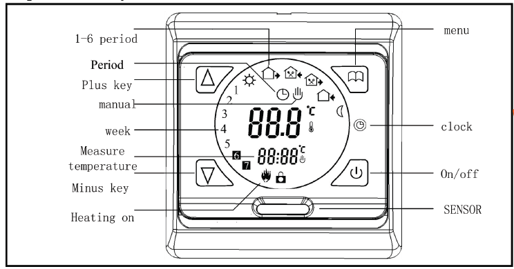 Tt16 Touch Screen Thermostat Ce Certificated Electronic