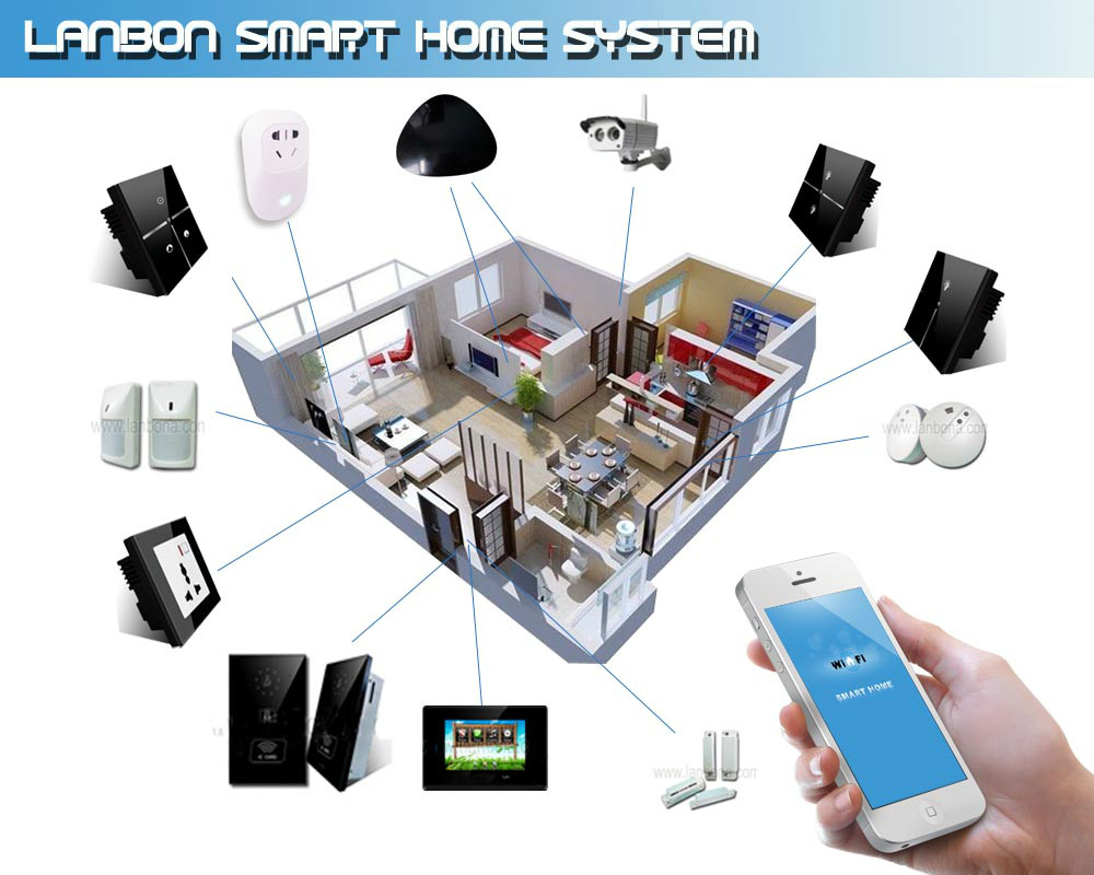 Image Result For Home Automation Alarm System