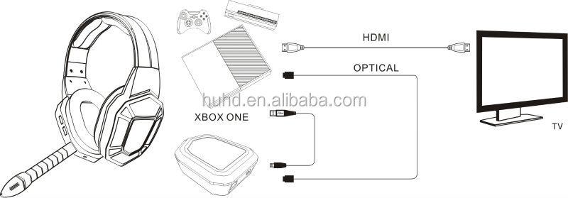 Patent Optical Digital 2.4ghz Wireless Game Headphone