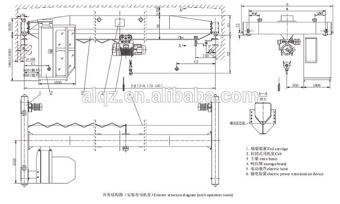 Electrical Parts: Electrical Parts Of Eot Crane