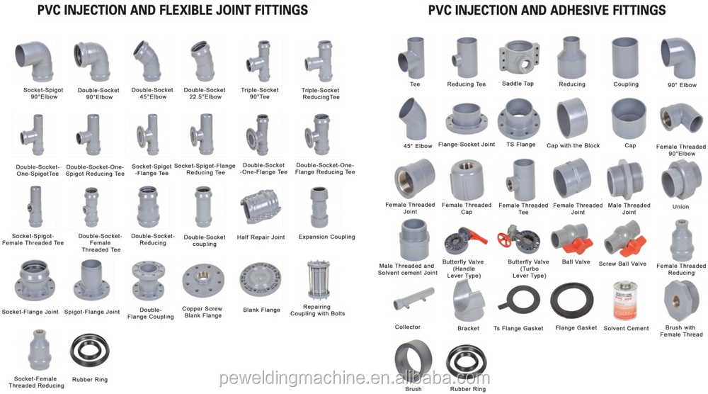 High Quality Pvc Pipes And Pvc Fittings For Water Supply