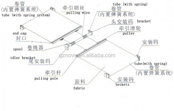Manual Retractable Awning Price Skylight/indoor Roller