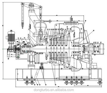 Gas Turbine Power Plant Operation Natural Gas Power Plant