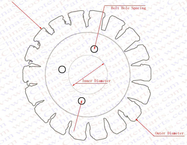 Magneto Stator 18 Pole 4 Wire With Trigger Flywheel Rotor