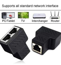 get quotations 2 pack rj45 splitter connectors traderplus rj45 splitter adapter 1 to 2 dual female port [ 1600 x 1600 Pixel ]