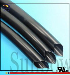 wire harness insulation pvc tubing pipe sleeve [ 1000 x 1000 Pixel ]