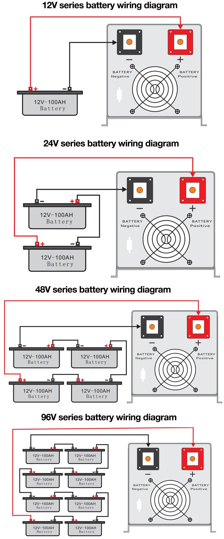 medium resolution of 1000w ups battery charger dc ac 12v 120v power inverter