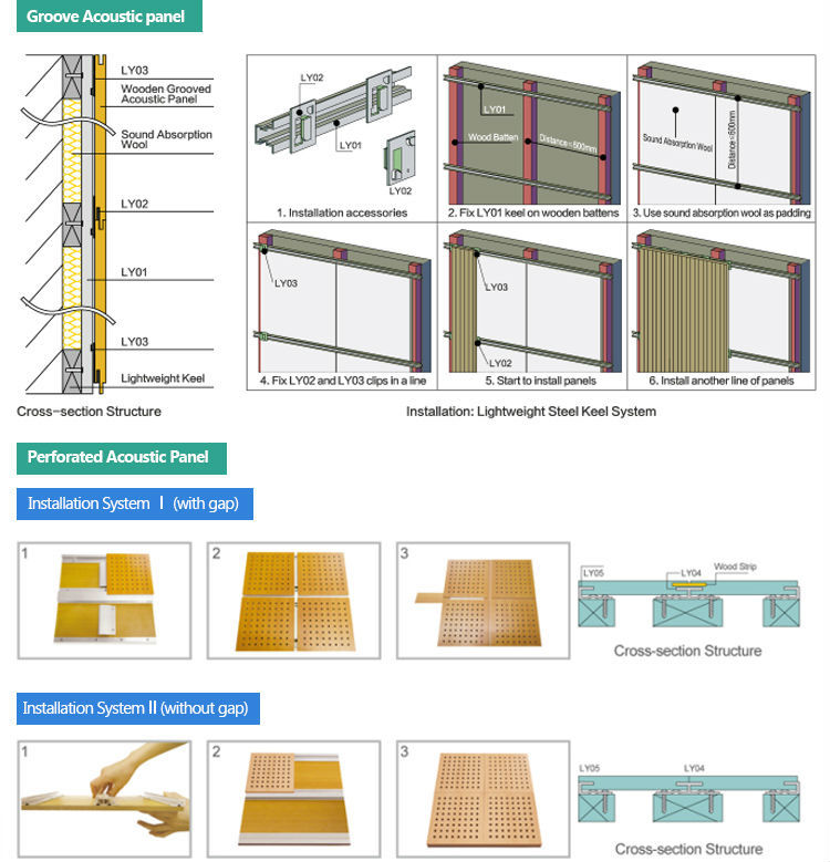 Bs476 Part 7 Frame Retardant Acoustic Sound Absorbing Perforated Mdf Board - Buy Acoustic Sound Absorbing Perforated Mdf Board.Acoustic Perforated ...