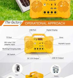 wiring diagram electrical ip65 waterproof 5kw on grid solar system for home system [ 1388 x 3000 Pixel ]