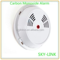 Wall-mounted/ceiling Type Household Carbon Monoxide Alarm ...