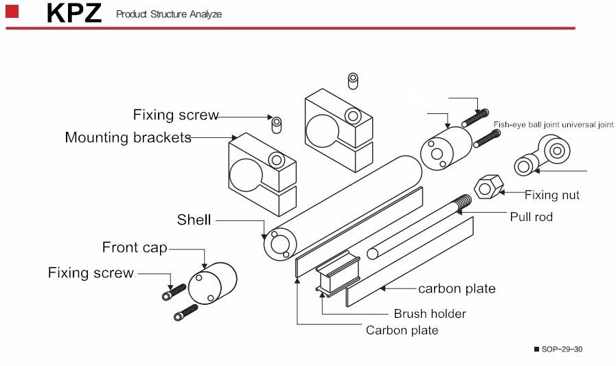 Digital Resistance Linear Potentiometer Position Sensor