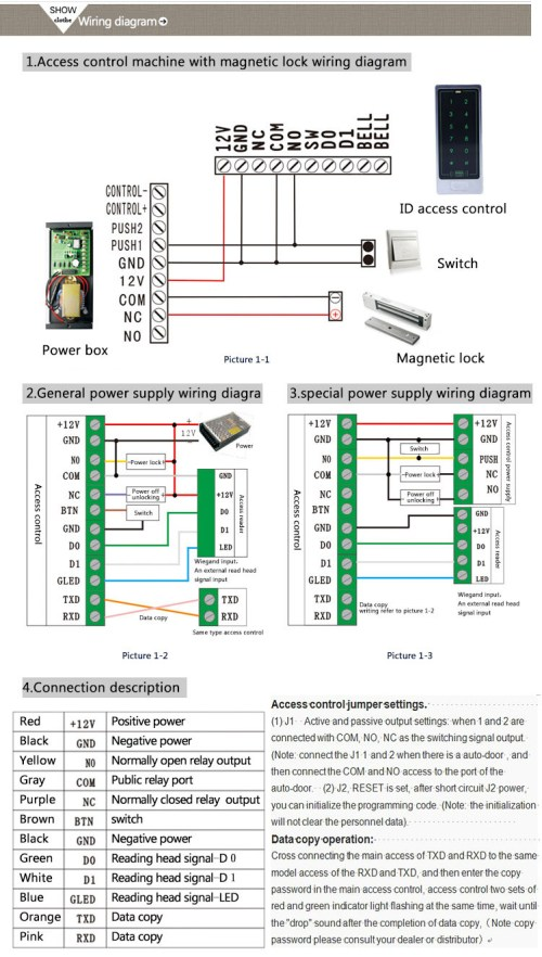 small resolution of keypad outdoor access controller for gate entrance