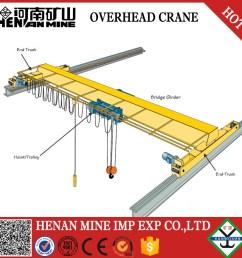 jib crane price electric wire rope hoist kone hoist wiring diagram yale hoist wiring diagram  [ 1000 x 1000 Pixel ]