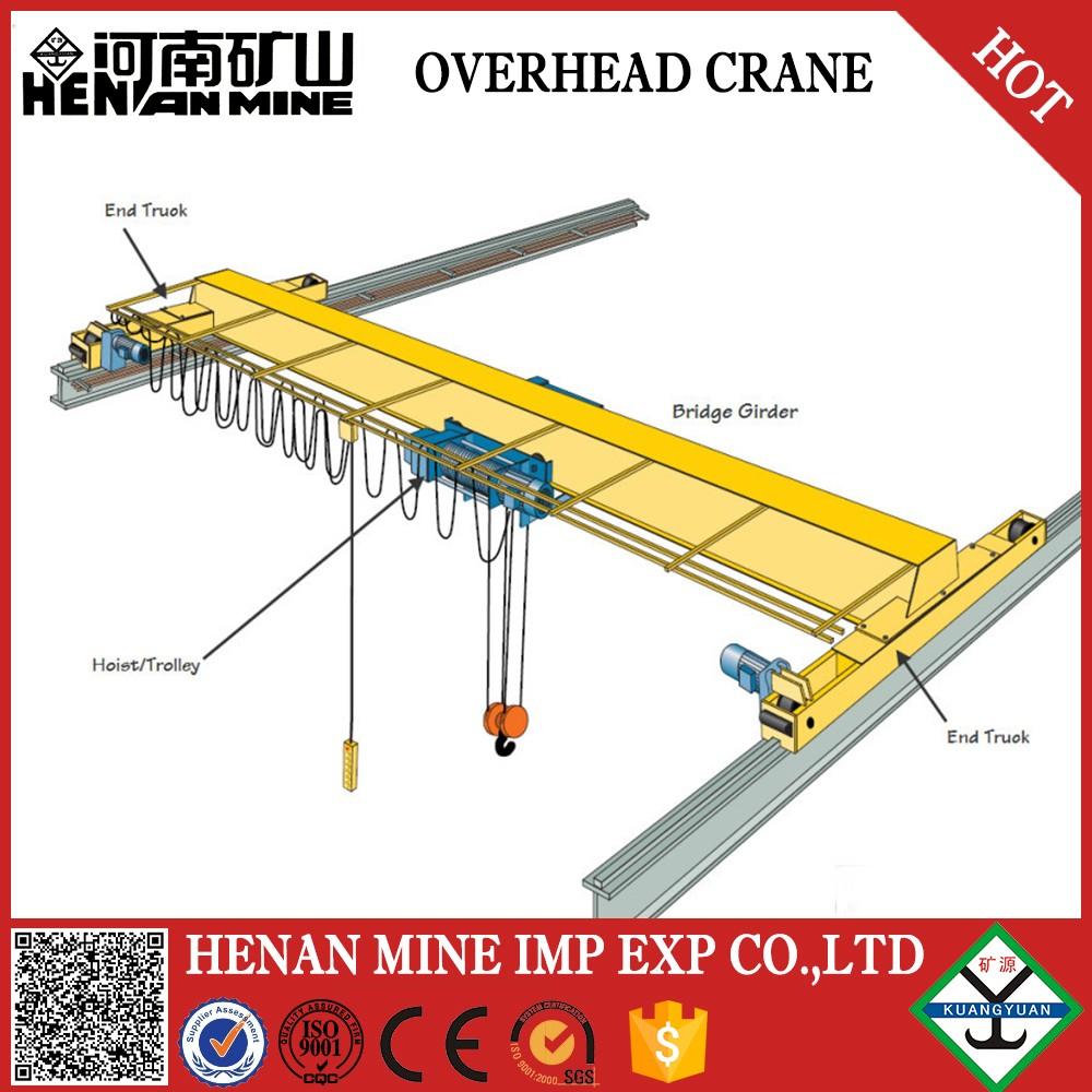 medium resolution of  jib crane price electric wire rope hoist kone hoist wiring diagram yale hoist wiring diagram