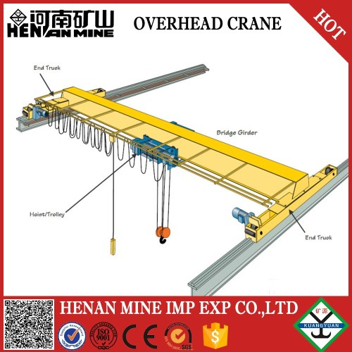 small resolution of  jib crane price electric wire rope hoist kone hoist wiring diagram yale hoist wiring diagram