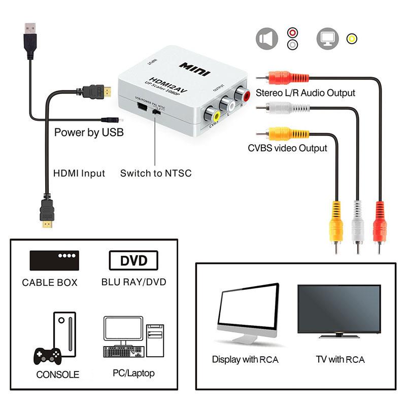 High Quality Wholesale Mini 1080p Hdmi To Av Converter Hd
