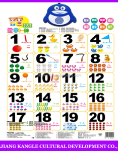 New design low price kids learning english talking wall chart audio charts with numbers from also rh alibaba