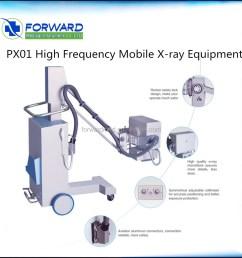 100ma x ray equipment mobile x ray machine price medical x ray ray machine diagram and medical xray machine [ 1000 x 1000 Pixel ]
