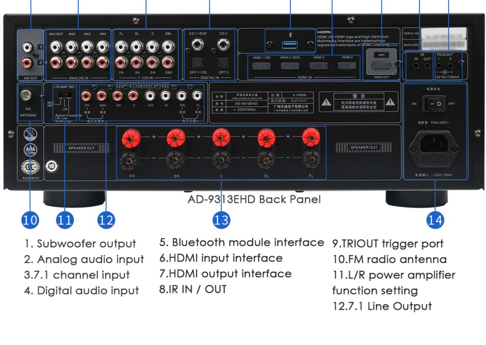 medium resolution of tonewinner ad 9313ehd 5 1 1000w home theater amplifier