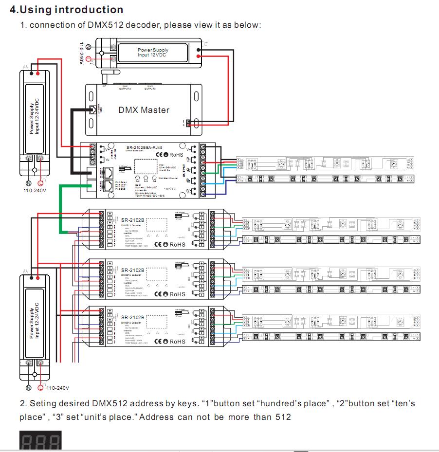 medium resolution of dmx decoder wiring diagram wiring library rh 98 bloxhuette de dmx connector wiring lighting control panel wiring diagram