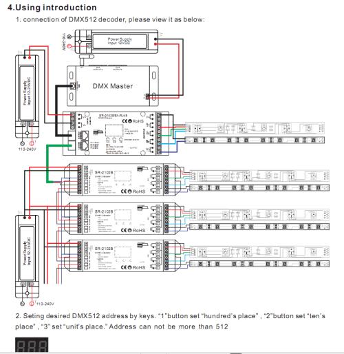 small resolution of dmx decoder wiring diagram wiring library rh 98 bloxhuette de dmx connector wiring lighting control panel wiring diagram