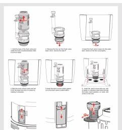 best quality watermark dual flush valve [ 750 x 1126 Pixel ]