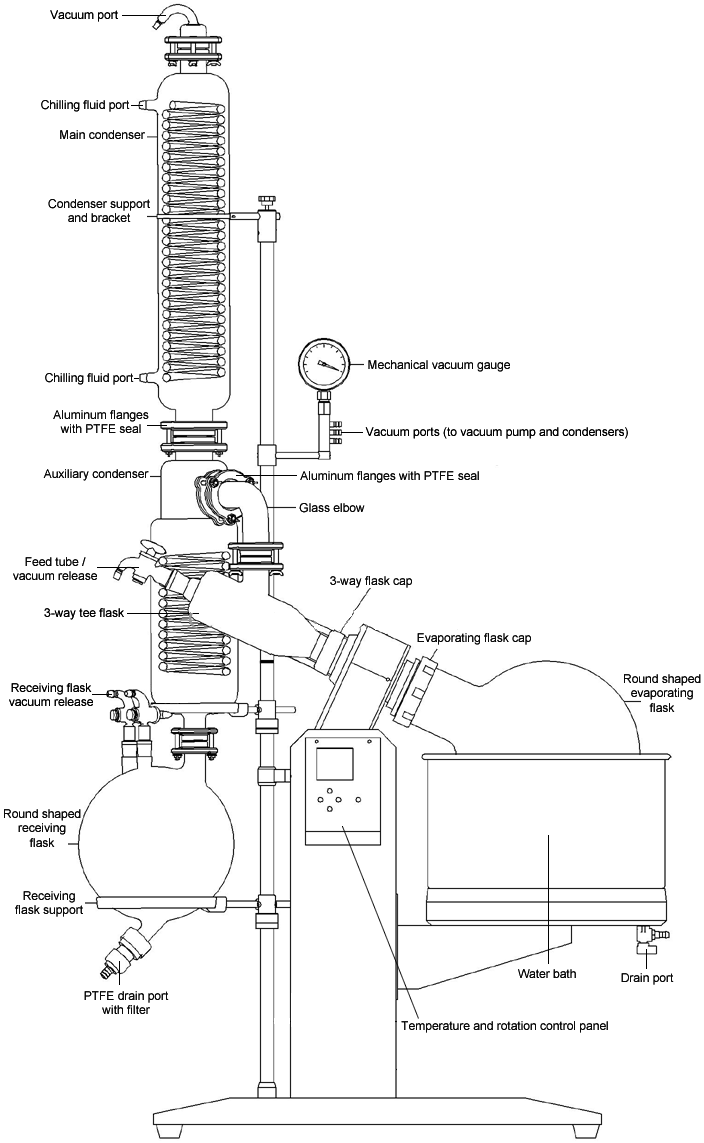 Rotary Evaporator Diagram Sketch Coloring Page