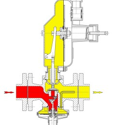 natural gas adjustable medium pressure regulator lpg [ 750 x 1078 Pixel ]