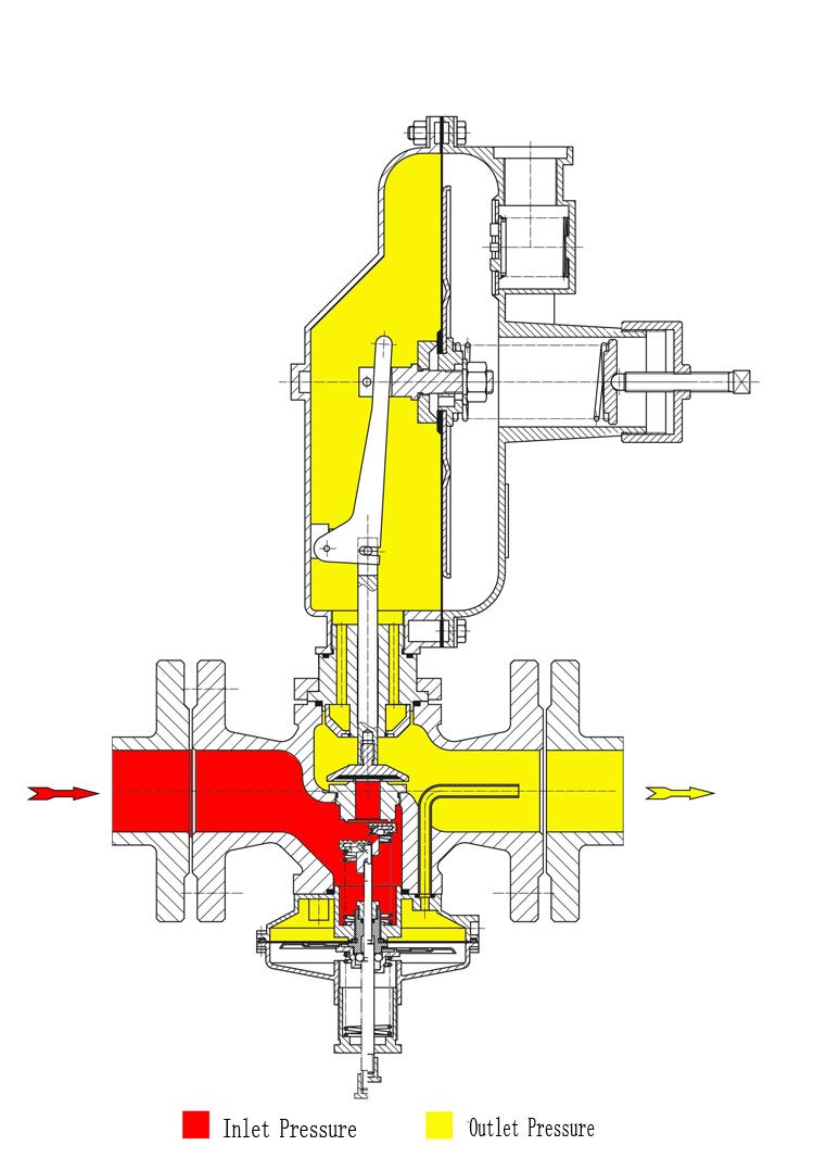 medium resolution of natural gas adjustable medium pressure regulator lpg