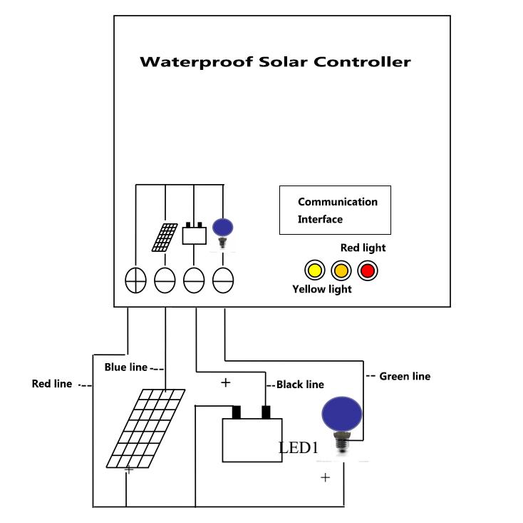 60a Mppt Solar Charge Controller 12v 24v 36v 48v Max Input
