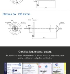 moflon small capsule slip ring od 12 5 25mm with 6 12 18  [ 750 x 1248 Pixel ]