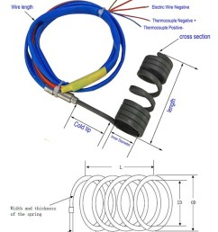 hot runner nozzle heater small induction heating coil [ 790 x 1191 Pixel ]