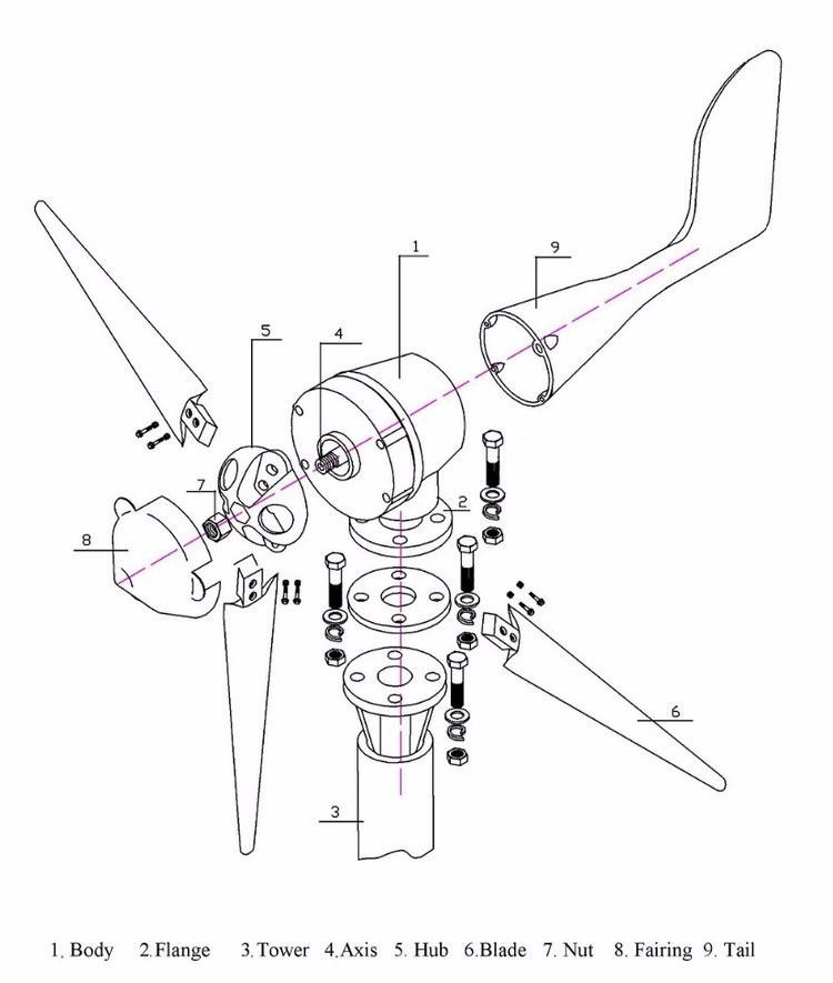 Petit 100 w/200 w/300 w/400 w vent turbine générateur à
