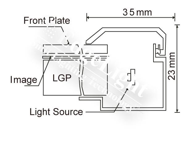 EdgeLight AF2 moldura de alumínio retângulo/forma quadrada