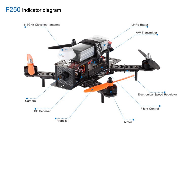G2423 Flysight Speedy F250 Rtf Race Copter Racing Drone