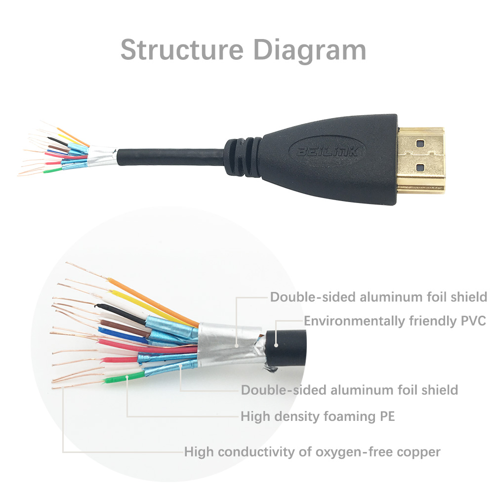 hight resolution of hdmi cable diagram wiring diagram centre wiring diagram for hdmi cables