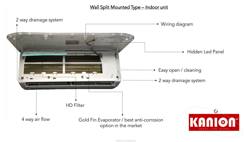 medium resolution of r32 50hz 9000btu mini split tipo de inversor de aire acondicionado
