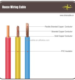 home cable wiring wiring diagrams home coax cable wiring home cable wiring [ 984 x 984 Pixel ]