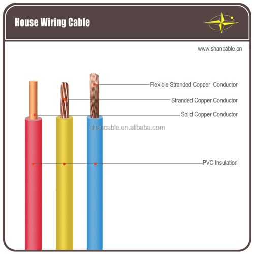 small resolution of home cable wiring wiring diagrams home coax cable wiring home cable wiring