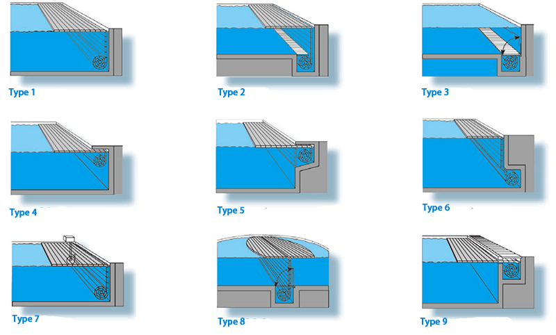 Water Plastic Covers Meter