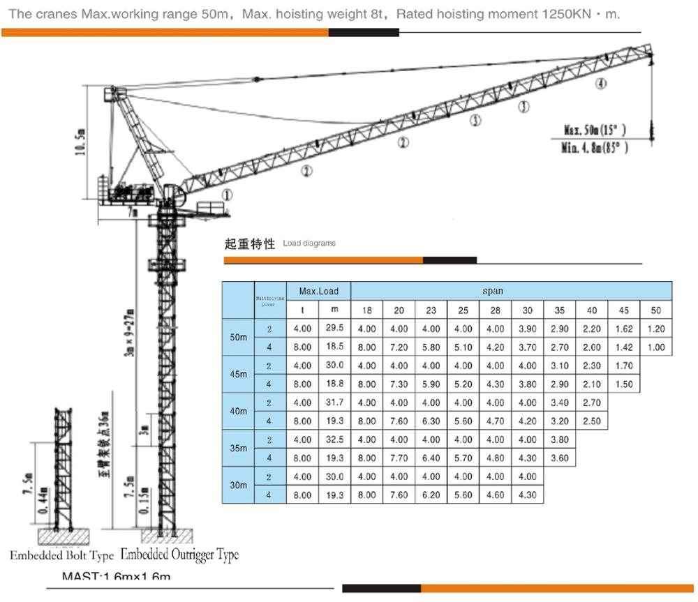 hight resolution of 8 tons qtd125 boom length 50m luffing jib tower crane