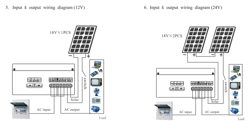 1kw to 5kw solar inverter with built in mppt controller