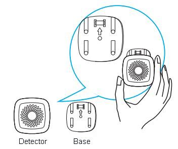 Heiman Smart Home Security Zigbee Mini Temperature And